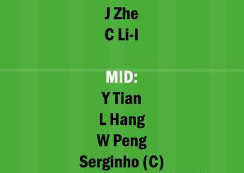 CHYT vs WHN Dream11 Team fantasy Prediction Chinese super League