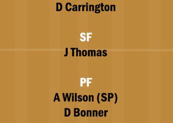 CON vs LVA Dream11 Team fantasy Prediction WNBA