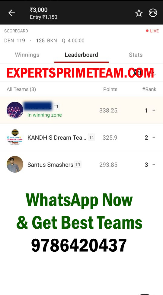 DEN-VS-BKN-Dream11-Results-