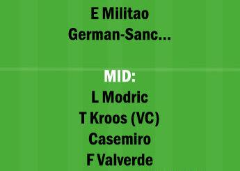 GRD vs RM Dream11 Team fantasy Prediction LaLiga Santander