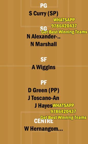 GSW vs NOP Dream11 Team fantasy Prediction NBA