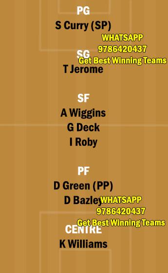 GSW vs OKC Dream11 Team fantasy Prediction NBA