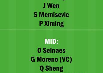HBI vs SHN Dream11 Team fantasy Prediction Chinese Super League