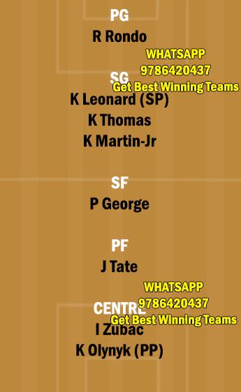 HOU vs LAC Dream11 Team fantasy Prediction NBA