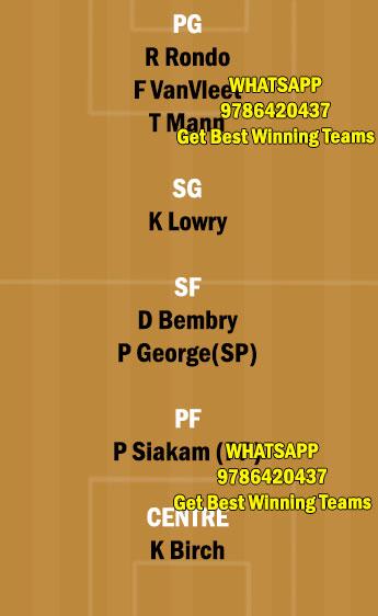 LAC vs TOR Dream11 Team fantasy Prediction NBA