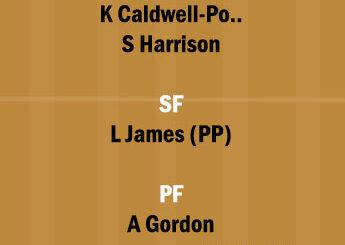 LAL vs DEN Dream11 Team fantasy Prediction NBA