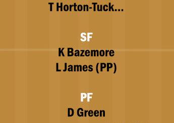 LAL vs GSW Dream11 Team fantasy Prediction NBA (2)