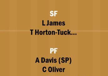 LAL vs HOU Dream11 Team fantasy Prediction NBA
