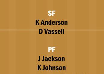 MEM vs SAS Dream11 Team fantasy Prediction NBA