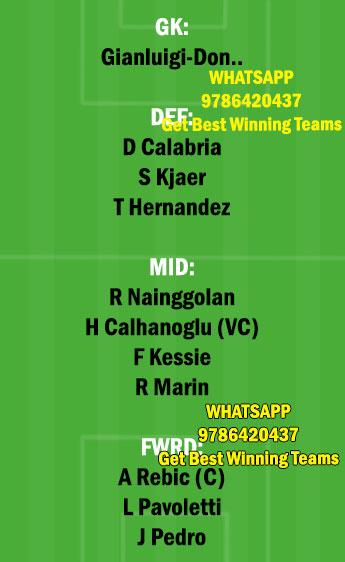 MIL vs CAG Dream11 Team fantasy Prediction Serie A