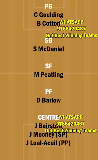 MU vs PW Dream11 Team fantasy Prediction Australian Basketball