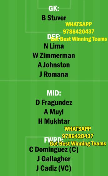 NSH vs ATN Dream11 Team fantasy Prediction Major League Soccer