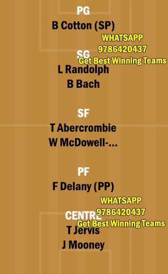 NZB vs PW Dream11 Team fantasy Prediction Australian Basketball League