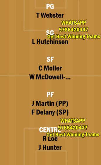 NZB vs SK Dream11 Team fantasy Prediction Australian Basketball League