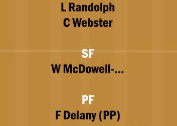 NZB vs TH Dream11 Team fantasy Prediction Australian Basketball League