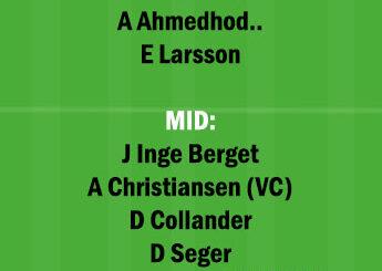 ORE vs MAL Dream11 Team fantasy Prediction Swedish League