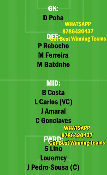 PAC vs VIC Dream11 Team fantasy Prediction Portuguese League
