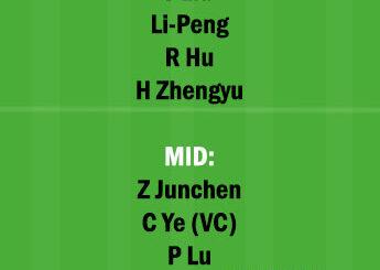 QIN vs GZC Dream11 Team fantasy Prediction Chinese super League