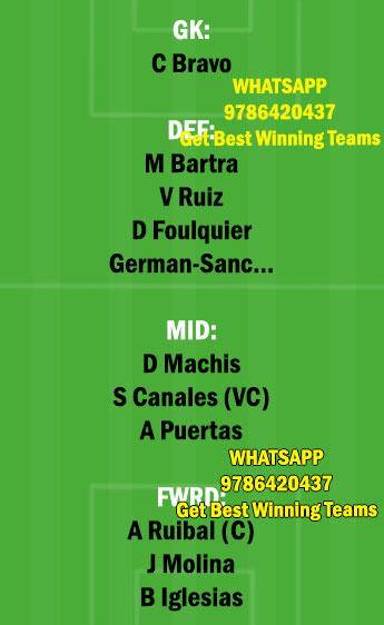 RB vs GRB Dream11 Team fantasy Prediction LaLiga Santander