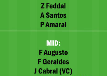 RIO vs SCP Dream11 Team fantasy Prediction Portuguese League