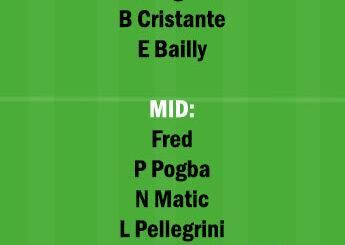 ROM vs MUN Dream11 Team fantasy Prediction Europa League