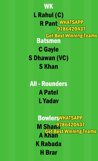 RR vs SRH 28th Match Dream11 Team fantasy Prediction IPL 2021