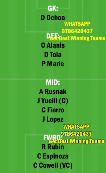 RSLC vs SJ Dream11 Team fantasy Prediction Major League Soccer