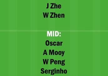SHGP vs CHYT Dream11 Team fantasy Prediction Chinese Super League