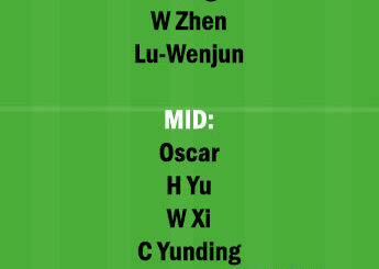 SHN vs SHGP Dream11 Team fantasy Prediction Chinese Super League