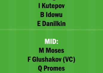 SPK vs KHMK Dream11 Team fantasy Prediction Russian Premier League