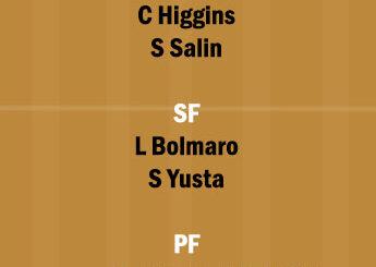 TNF vs BAR Dream11 Team fantasy Prediction Spanish Liga ACB