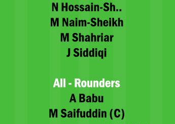 AL vs BU 21st Match Dream11 Team fantasy Prediction Dhaka T20