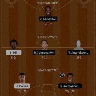 ATL vs MIL Dream11 Team fantasy Prediction NBA