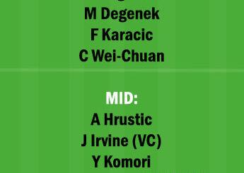AUS vs CHT Dream11 Team fantasy Prediction World Cup Qualifiers