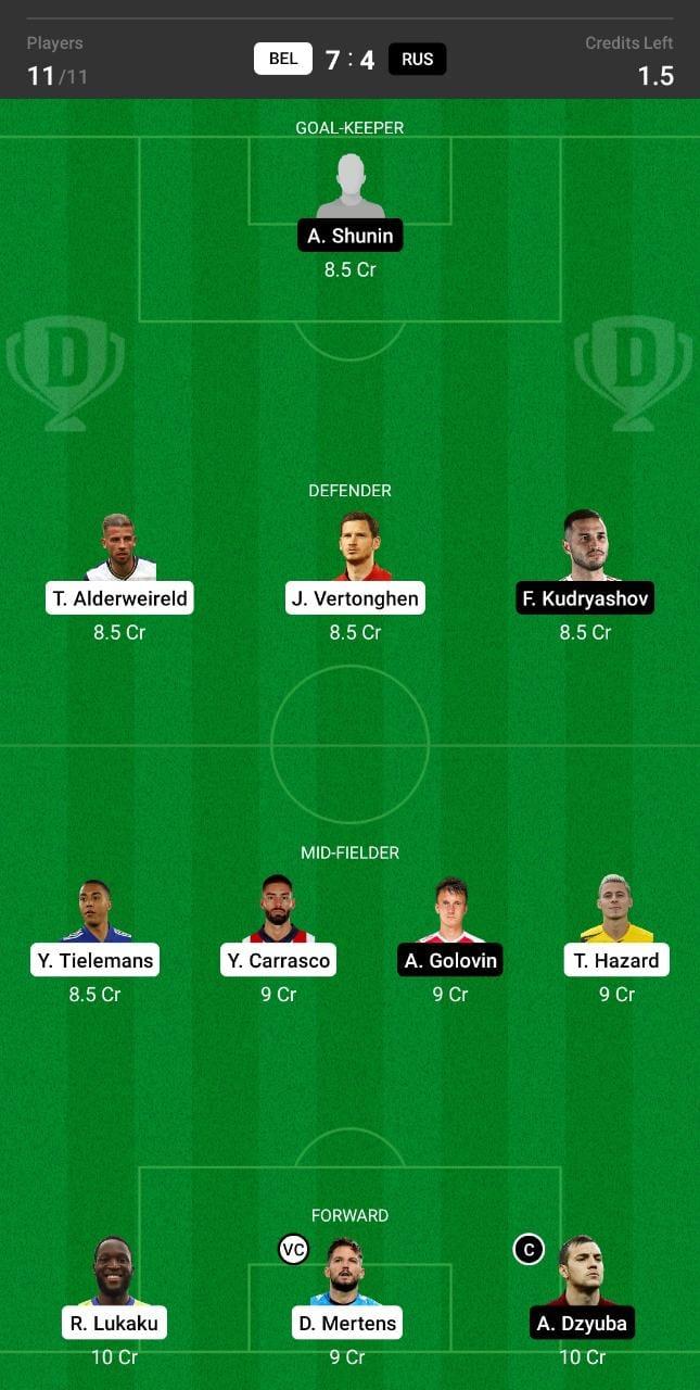 BEL vs RUS Dream11 Team fantasy Prediction Euro