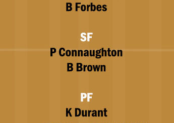 BKN vs MIL Dream11 Team fantasy Prediction NBA