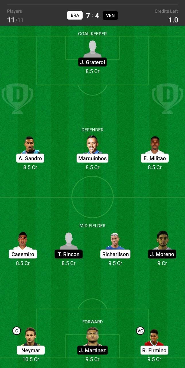 BRA vs VEN Dream11 Team fantasy Prediction Copa America