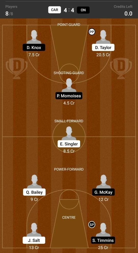 CAR vs ON Dream11 Team fantasy Prediction New Zealand Basketball League