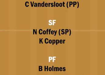 CHI vs LAS Dream11 Team fantasy Prediction WNBA