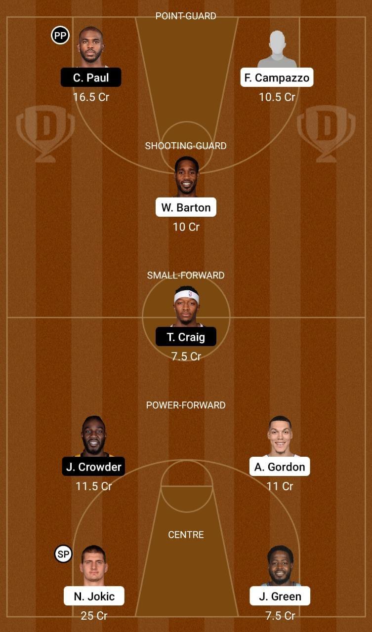 DEN vs PHX Dream11 Team fantasy Prediction NBA