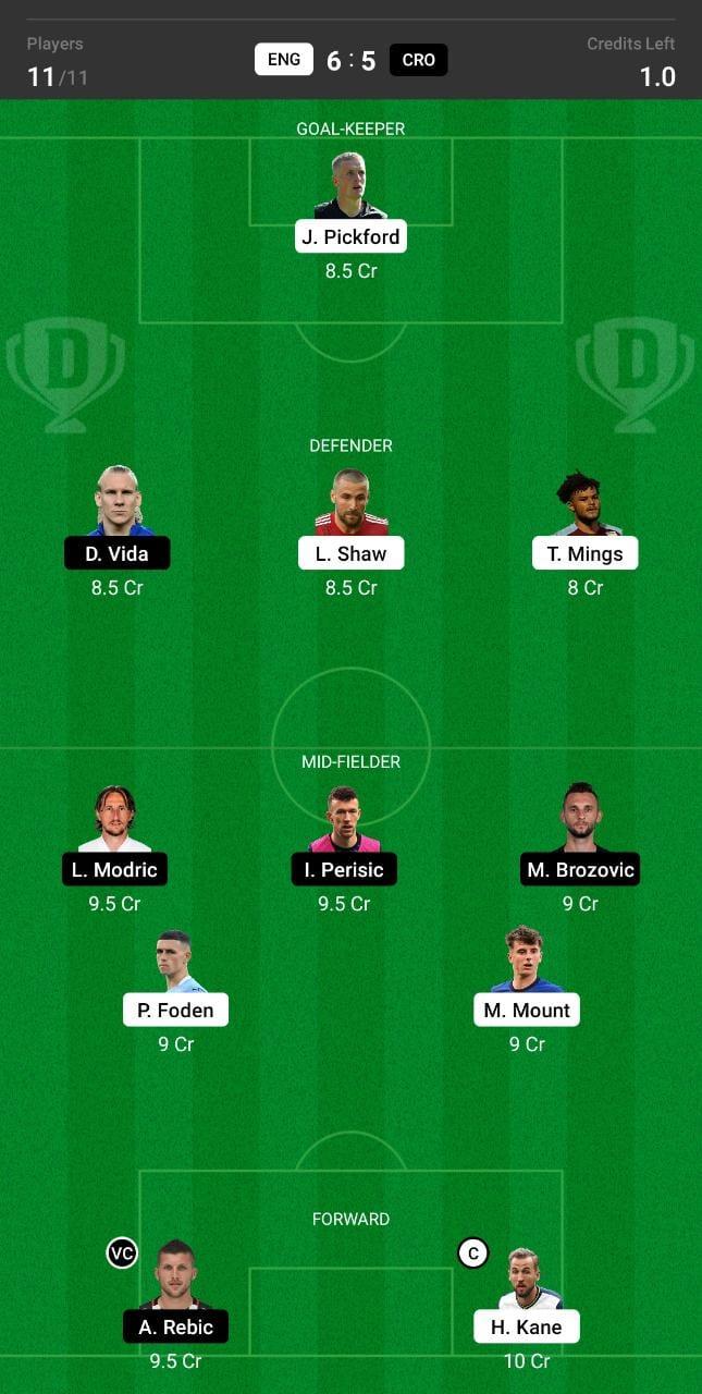 ENG vs CRO Dream11 Team fantasy Prediction Euro