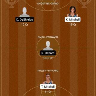 IND vs CHI Dream11 Team fantasy Prediction WNBA