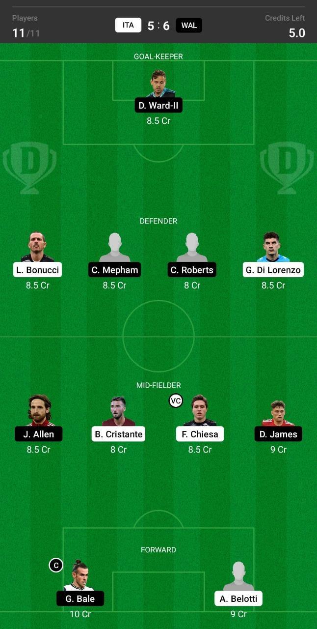 ITA vs WAL Dream11 Team fantasy Prediction Euro