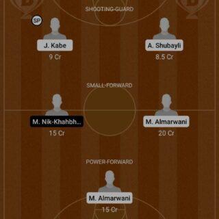 KSA vs IRI Dream11 Team fantasy Prediction FIBA International Qualifiers
