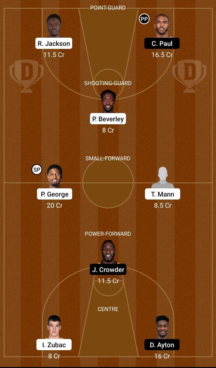LAC vs PHX Dream11 Team fantasy Prediction NBA 2