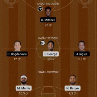 LAC vs UTA Dream11 Team fantasy Prediction NBA (2)