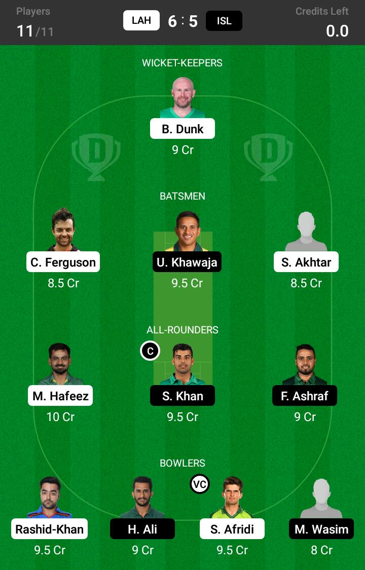 LAH vs ISL 15th Match Dream11 Team fantasy Prediction Super League T20
