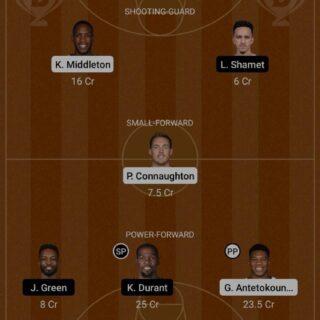 MIL vs BKN Dream11 Team fantasy Prediction NBA (3)