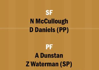 MWJ vs FKB Dream11 Team fantasy Prediction New Zealand Basketball League