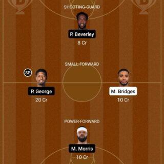 PHX vs LAC Dream11 Team fantasy Prediction NBA